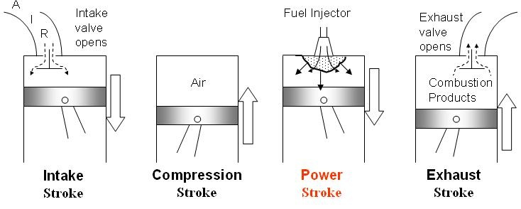 Air system of engine
